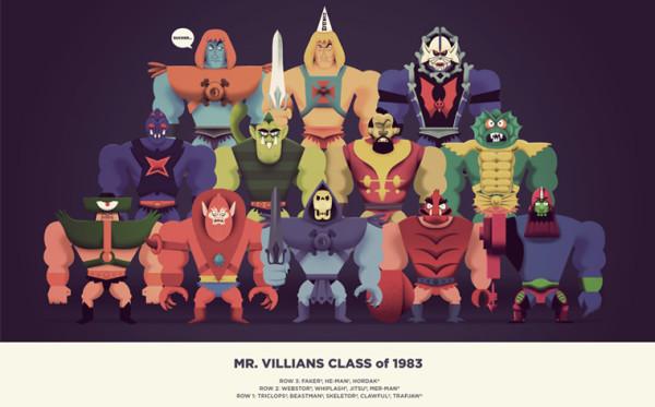 Os Vilões da Classe de 1983