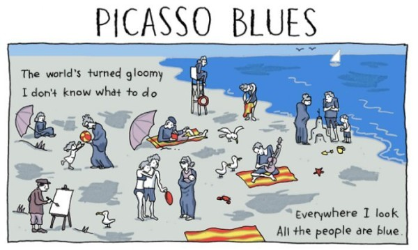 O Periodo Azul de Picasso